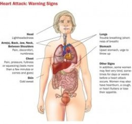 early heart attack symptoms in women